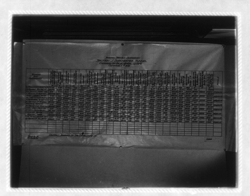Canvass of bids, sec.J Dorchester Tunnel contract 602